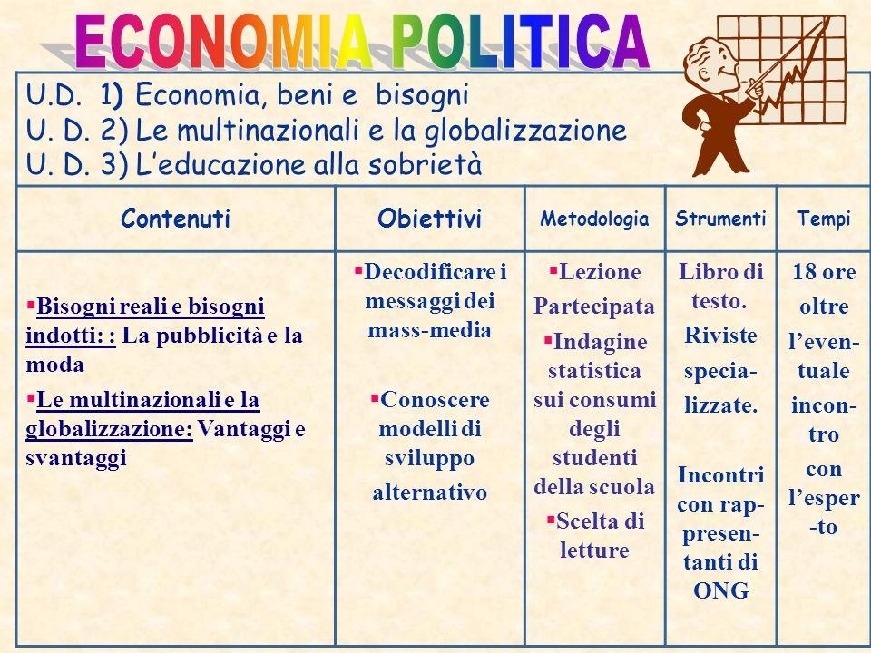 ECONOMIA POLITICA U.D. 1) Economia, beni e bisogni
