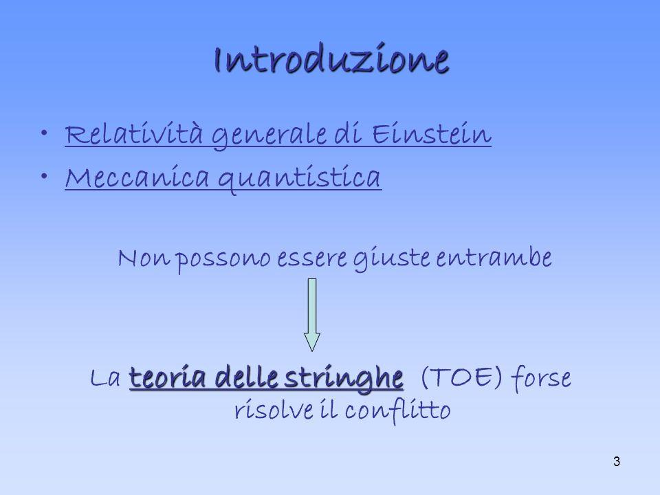 Introduzione Relatività generale di Einstein Meccanica quantistica