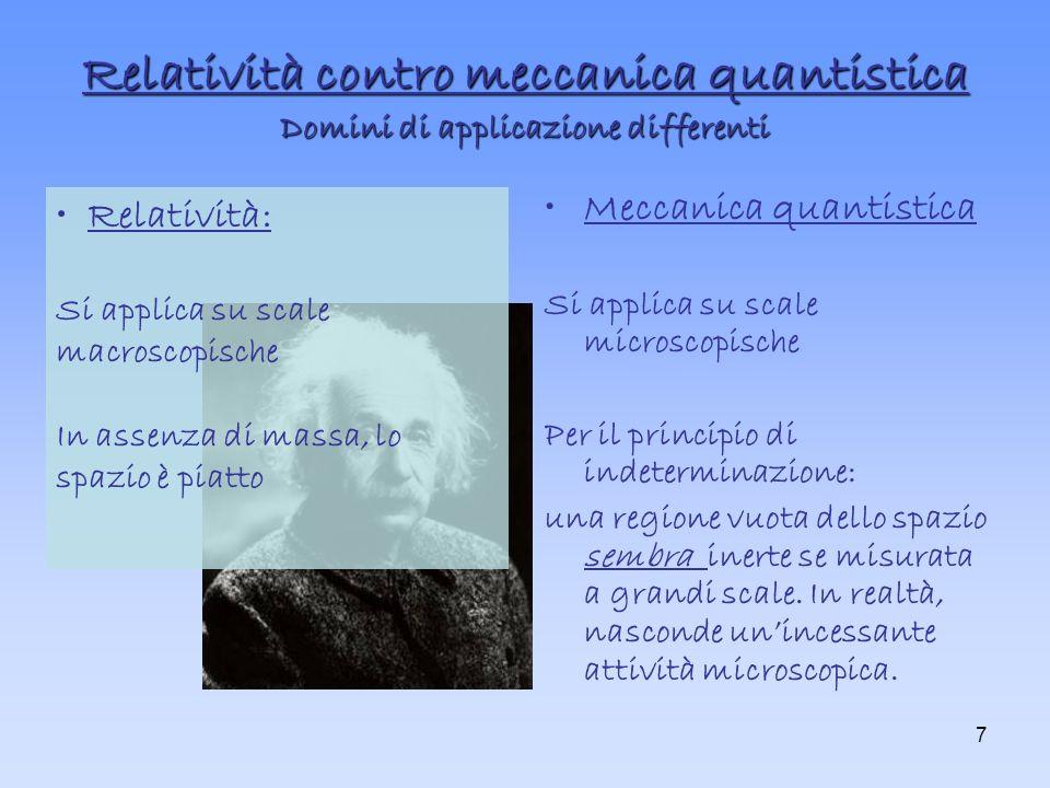 Relatività contro meccanica quantistica Domini di applicazione differenti
