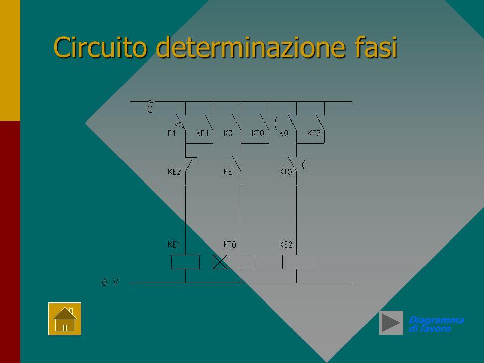 Circuito determinazione fasi