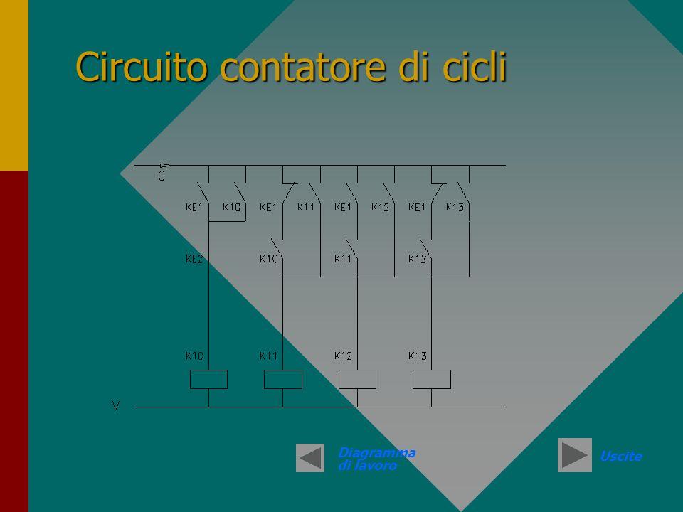 Circuito contatore di cicli