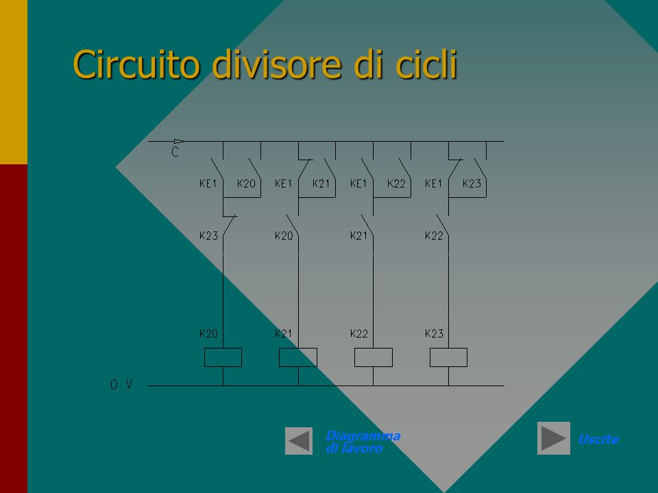 Circuito divisore di cicli