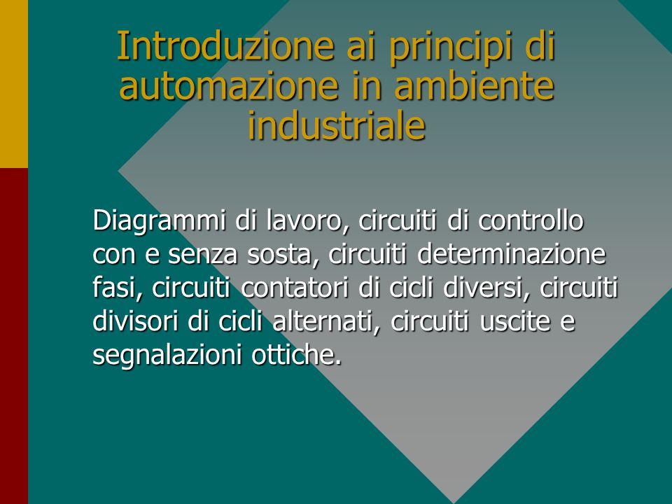 Introduzione ai principi di automazione in ambiente industriale