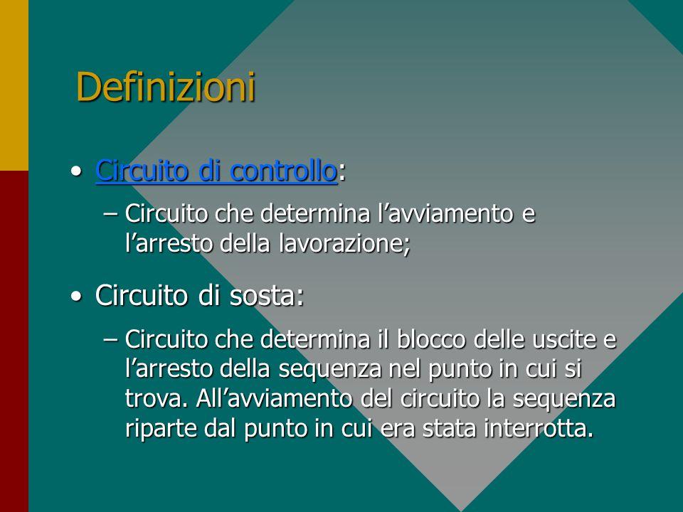 Definizioni Circuito di controllo: Circuito di sosta: