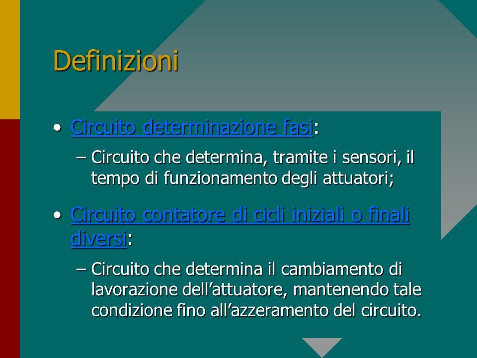 Definizioni Circuito determinazione fasi: