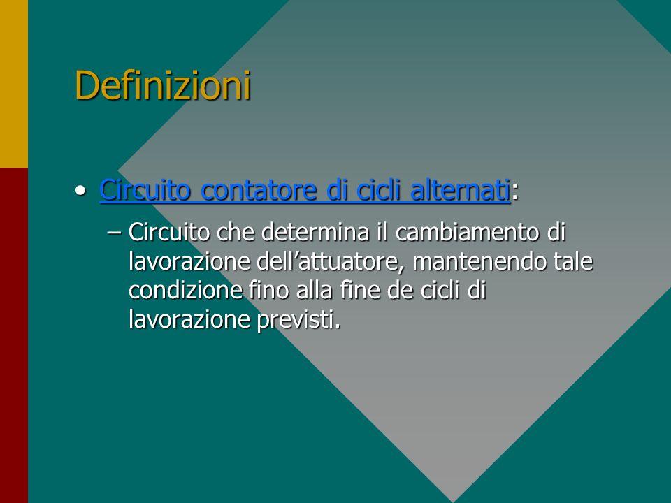 Definizioni Circuito contatore di cicli alternati: