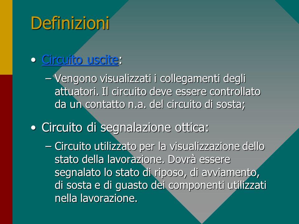 Definizioni Circuito uscite: Circuito di segnalazione ottica: