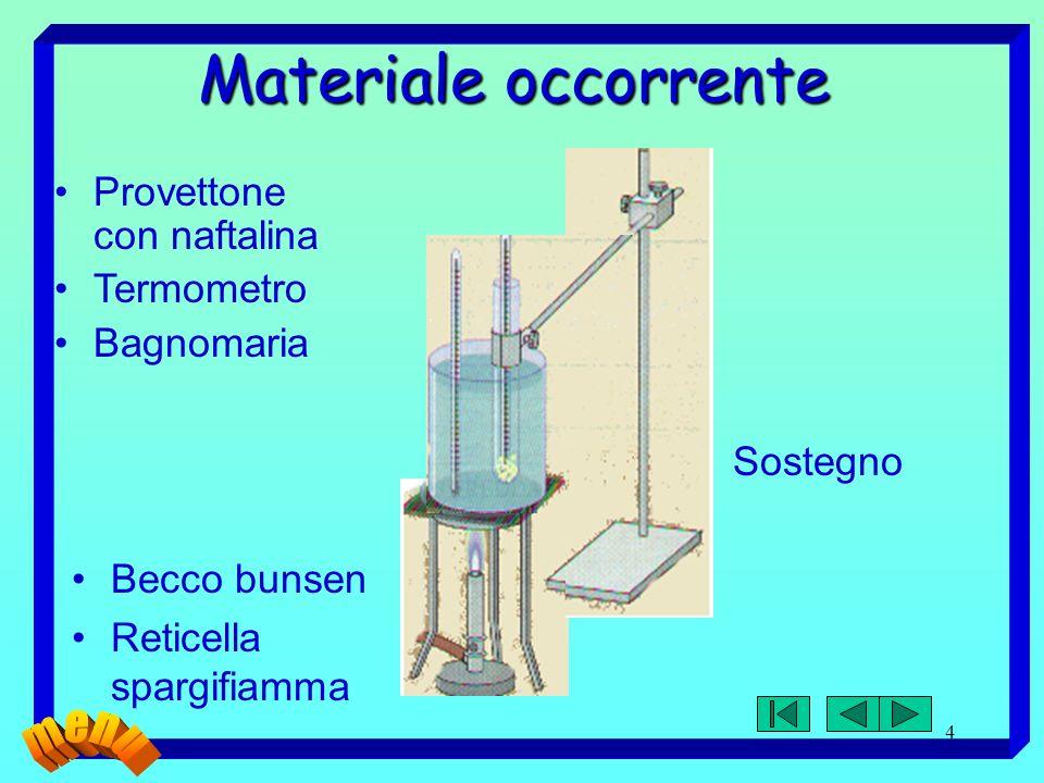 Materiale occorrente Provettone con naftalina Termometro Bagnomaria