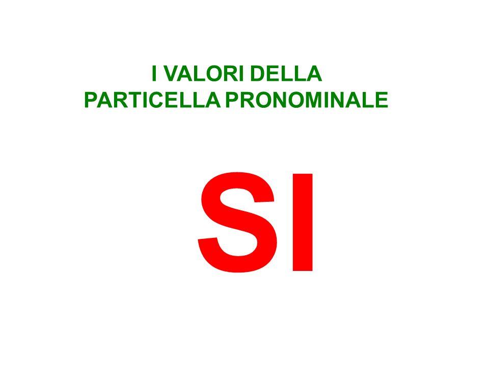 PARTICELLA PRONOMINALE