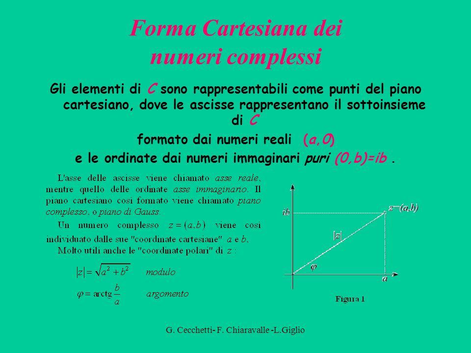 Forma Cartesiana dei numeri complessi