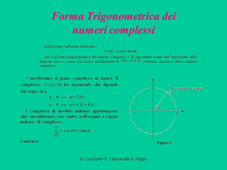 Forma Trigonometrica dei numeri complessi