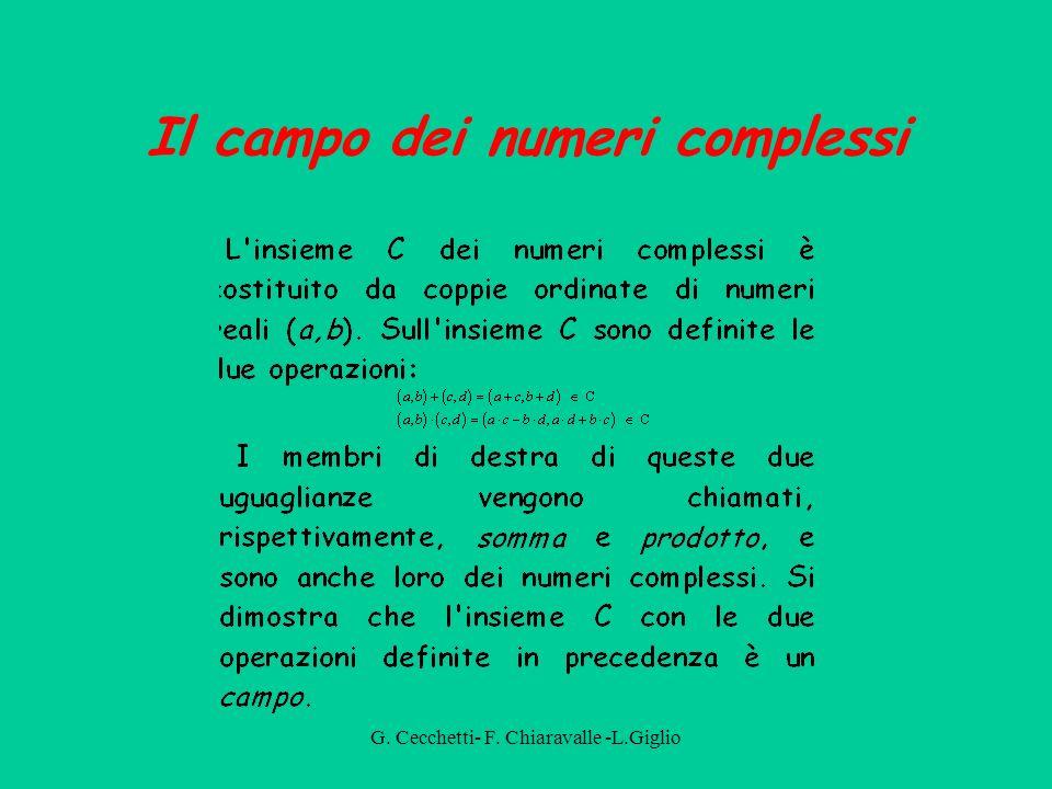 Il campo dei numeri complessi