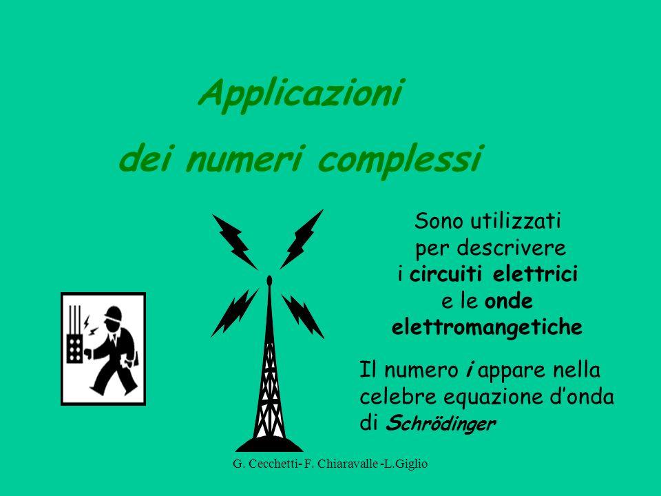 Applicazioni dei numeri complessi