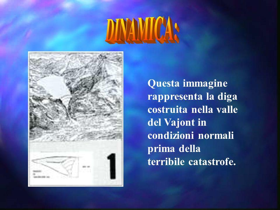 DINAMICA: Questa immagine rappresenta la diga costruita nella valle del Vajont in condizioni normali prima della terribile catastrofe.