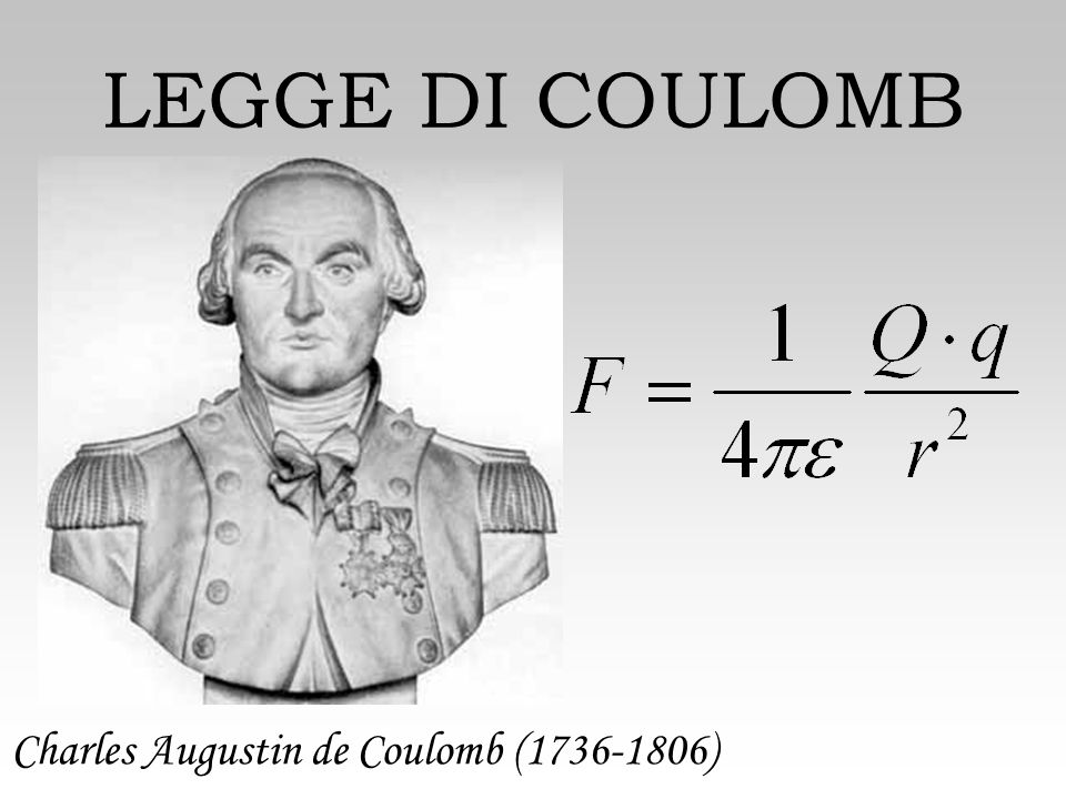 LEGGE DI COULOMB Charles Augustin de Coulomb ( )