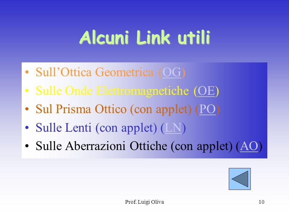 Alcuni Link utili Sull'Ottica Geometrica (OG)