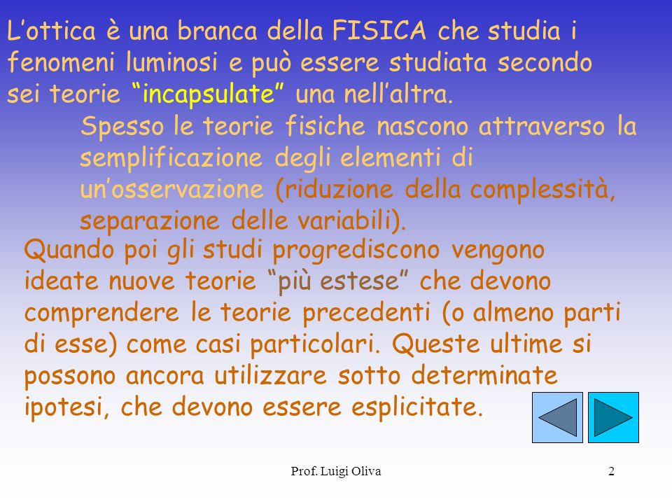 L'ottica è una branca della FISICA che studia i fenomeni luminosi e può essere studiata secondo sei teorie incapsulate una nell'altra.