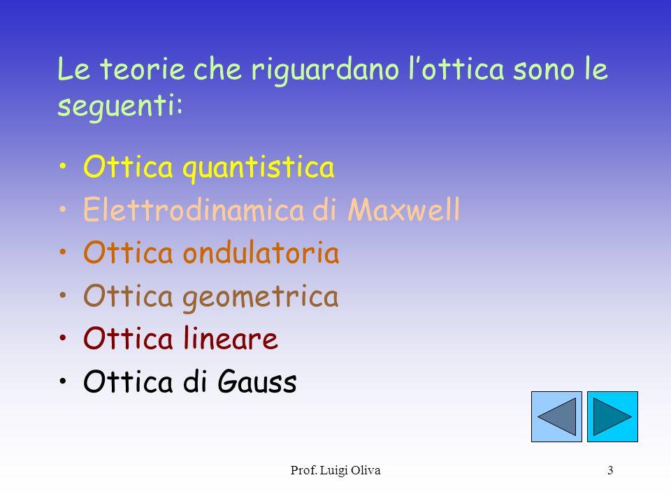 Le teorie che riguardano l'ottica sono le seguenti: