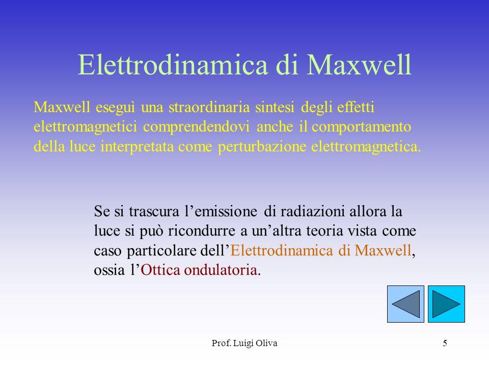 Elettrodinamica di Maxwell