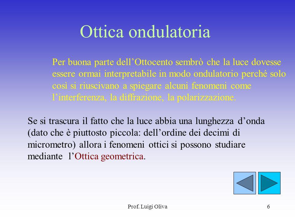Ottica ondulatoria