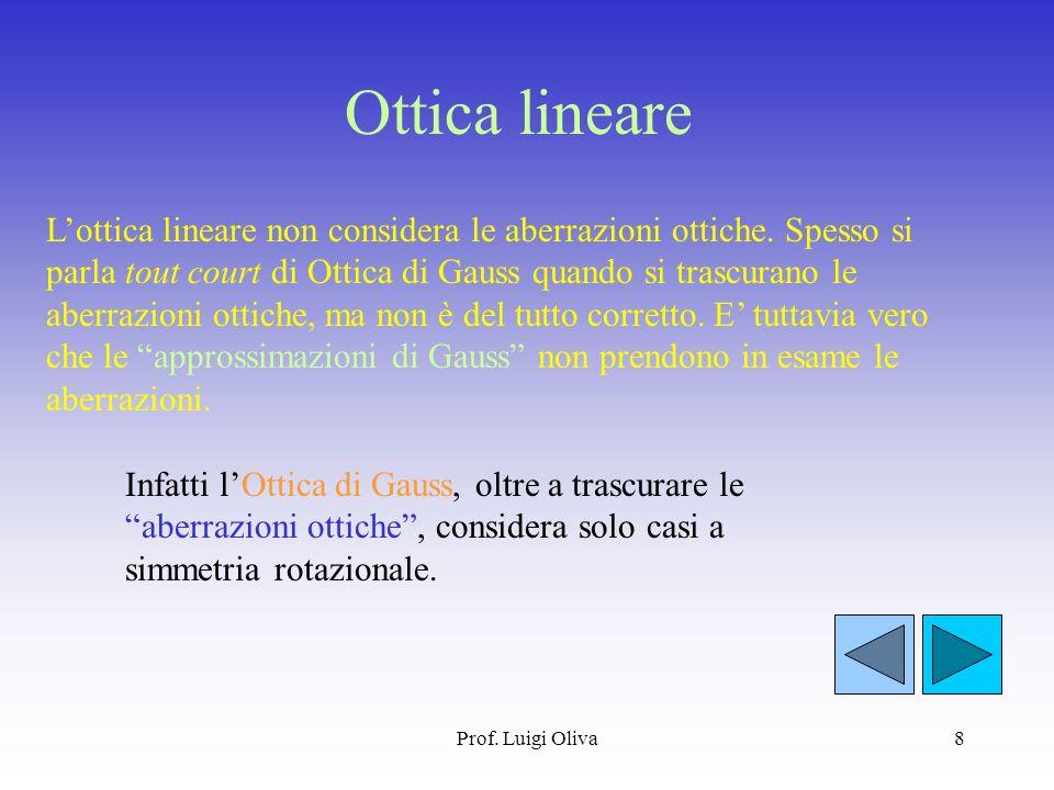 Ottica lineare
