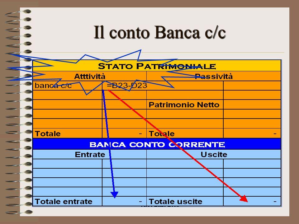 Il conto Banca c/c Aldo Enzo Lora