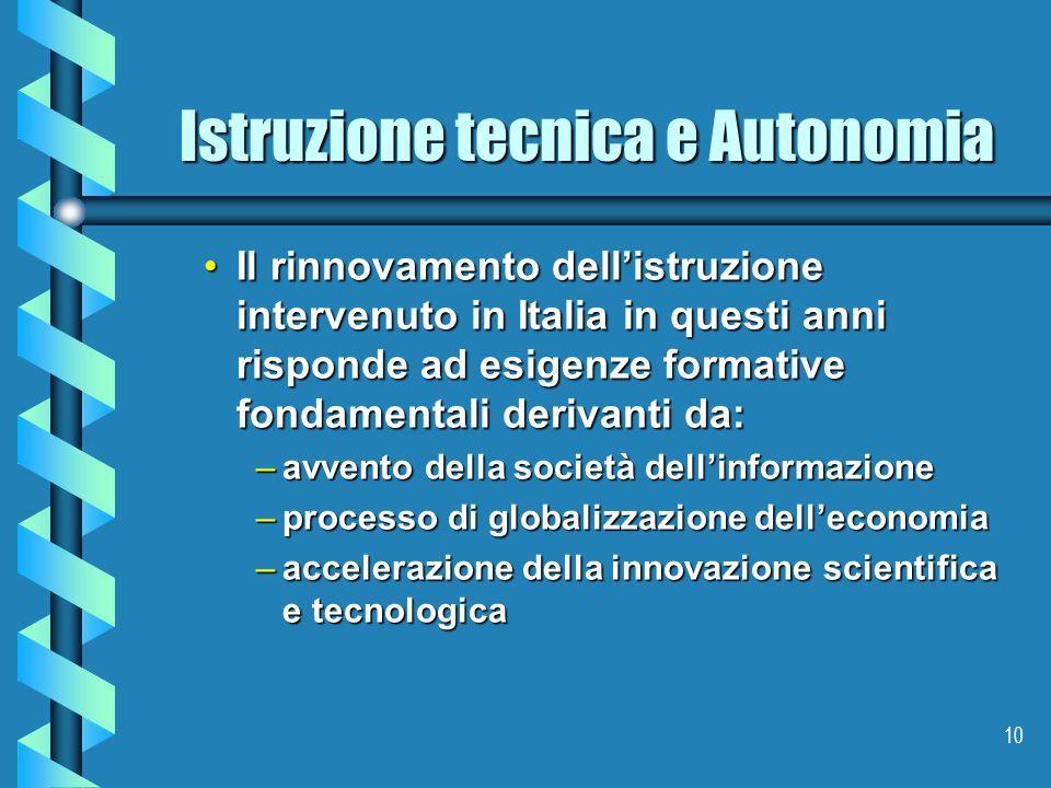 Istruzione tecnica e Autonomia