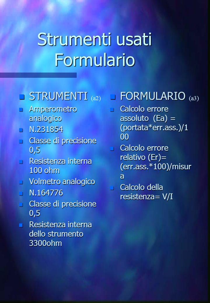 Strumenti usati Formulario