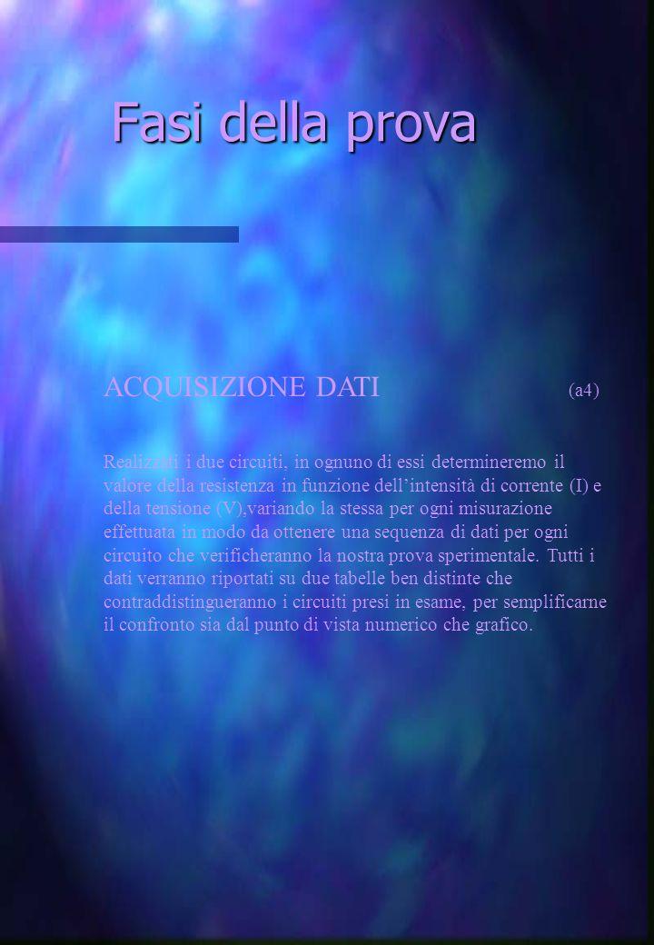 Fasi della prova ACQUISIZIONE DATI (a4)
