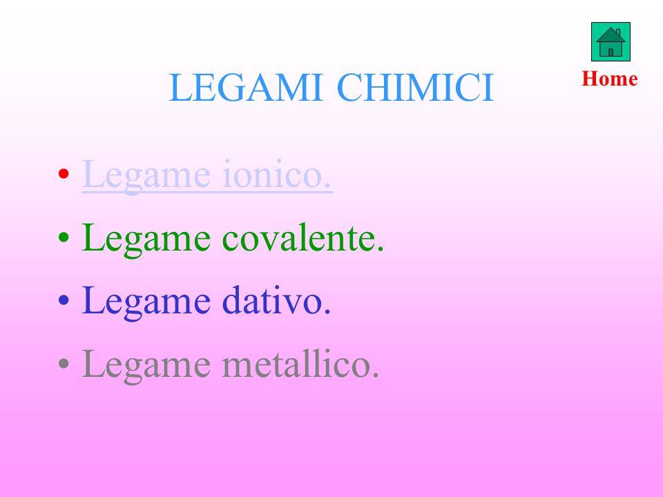 LEGAMI CHIMICI Legame ionico. Legame covalente. Legame dativo.
