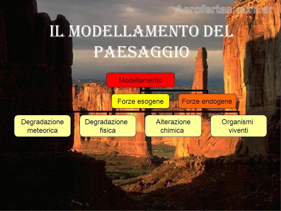 Il modellamento del paesaggio