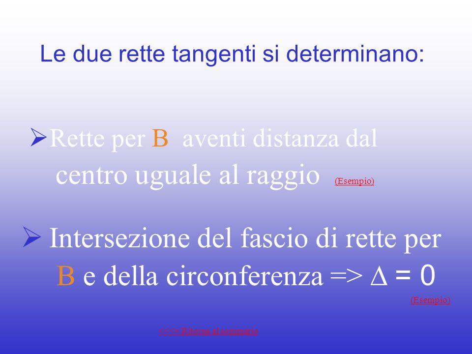 Le due rette tangenti si determinano: