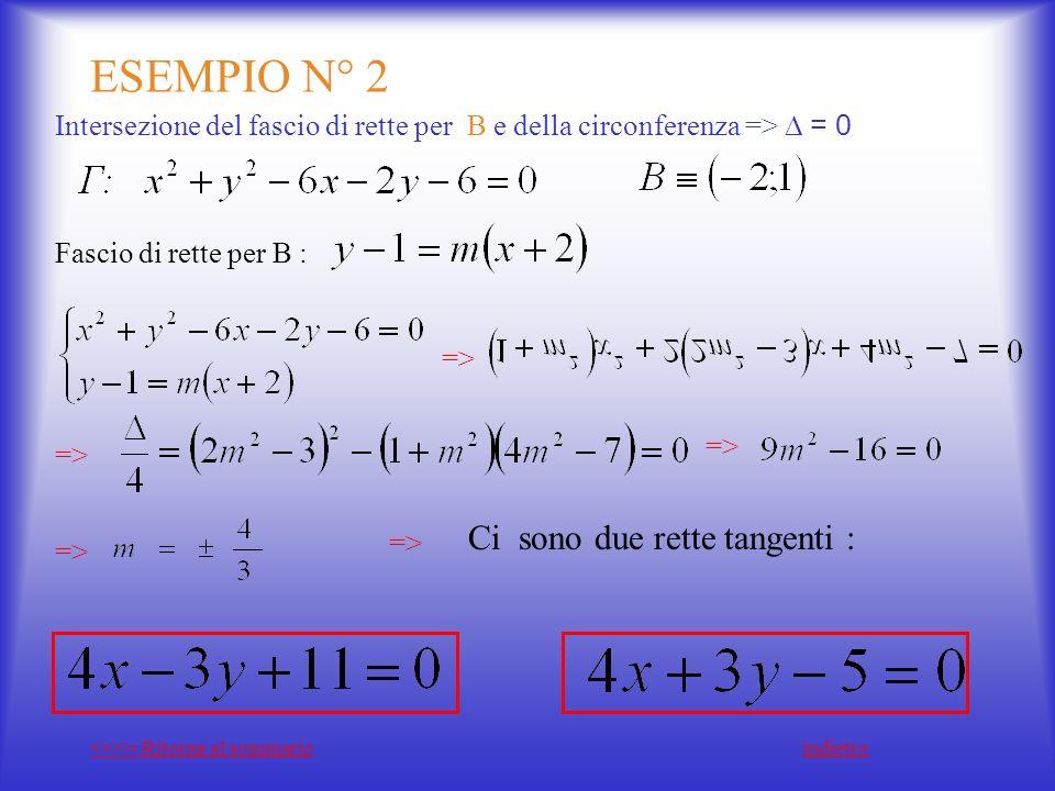 ESEMPIO N° 2 Ci sono due rette tangenti :