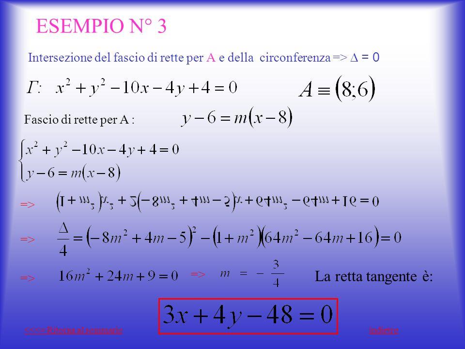 ESEMPIO N° 3 La retta tangente è: