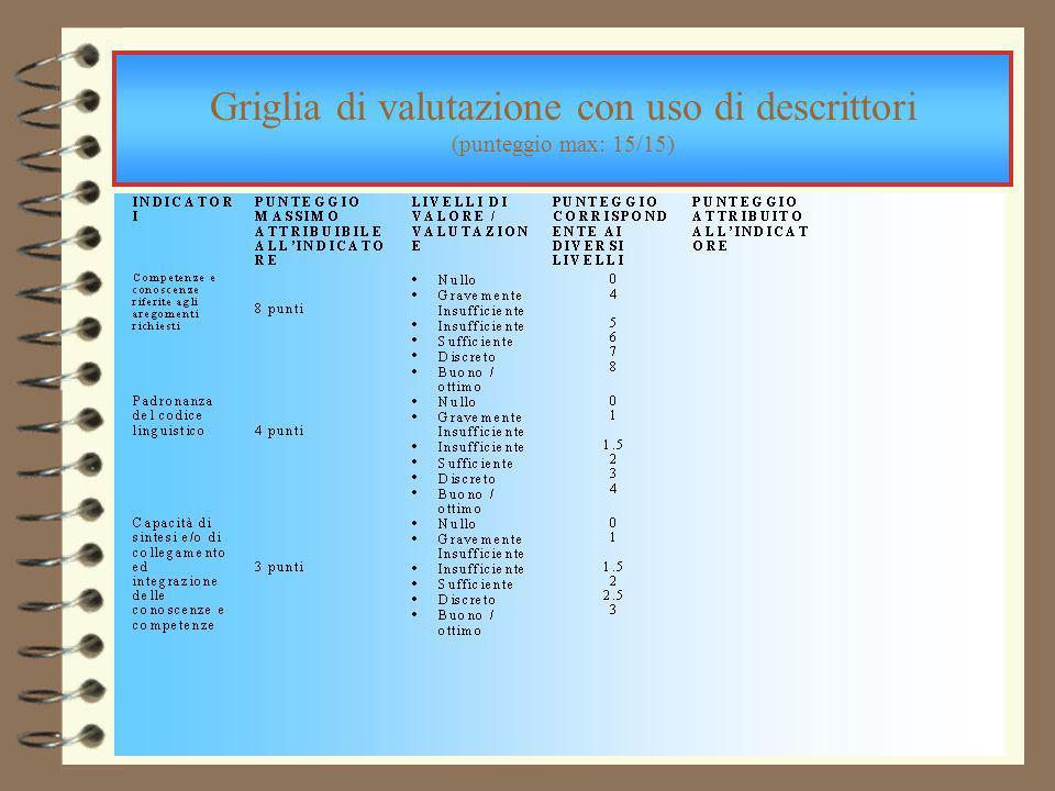 Griglia di valutazione con uso di descrittori (punteggio max: 15/15)