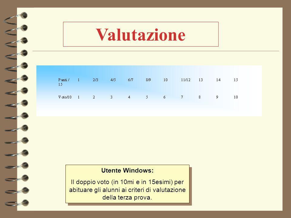 Valutazione Utente Windows: