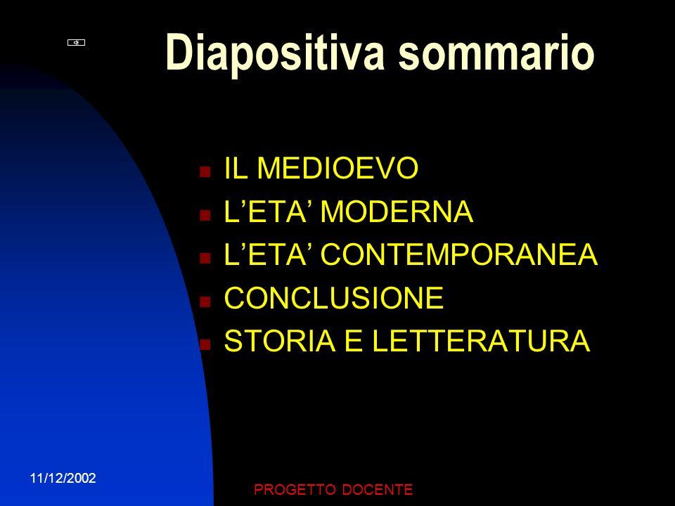 Diapositiva sommario IL MEDIOEVO L'ETA' MODERNA L'ETA' CONTEMPORANEA