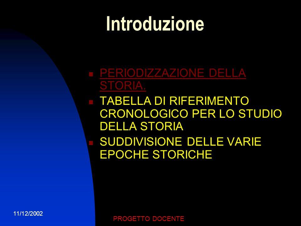 Introduzione PERIODIZZAZIONE DELLA STORIA.