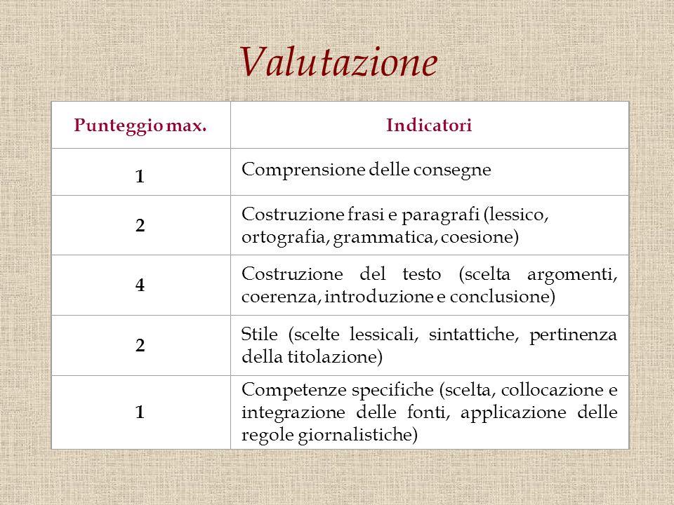 Valutazione Punteggio max. Indicatori 1 Comprensione delle consegne 2