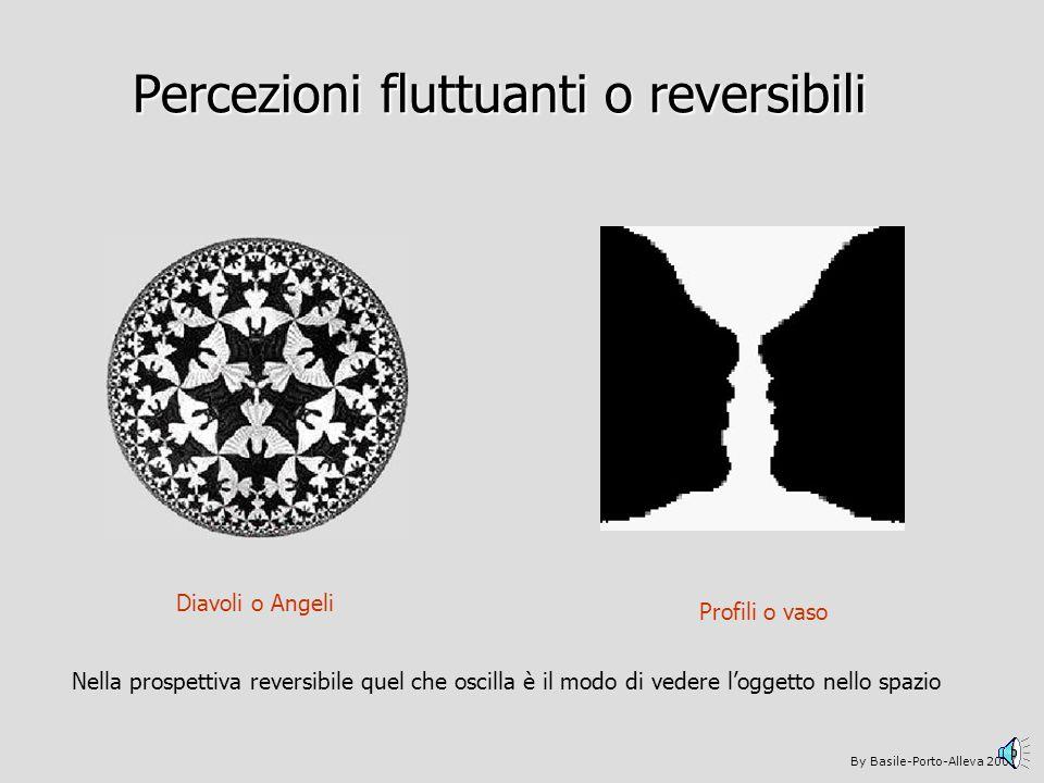 Percezioni fluttuanti o reversibili
