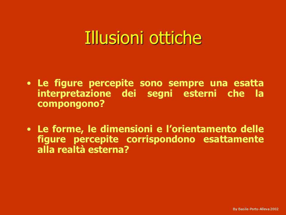 Illusioni ottiche Le figure percepite sono sempre una esatta interpretazione dei segni esterni che la compongono