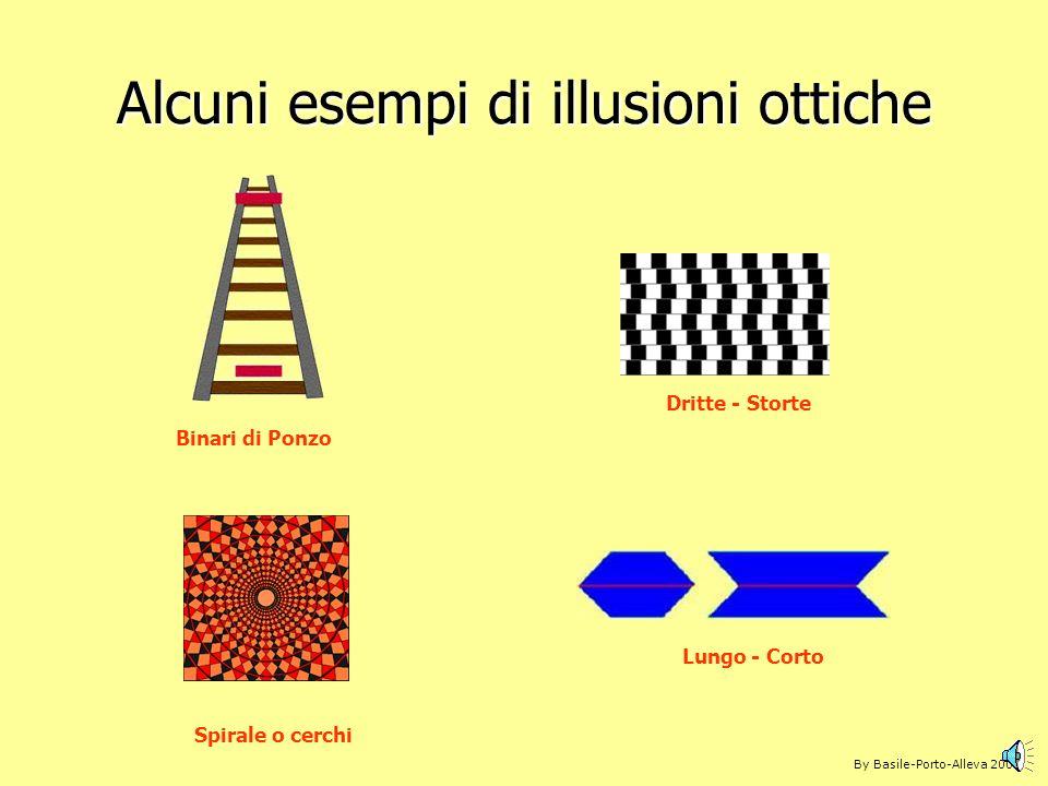 Alcuni esempi di illusioni ottiche