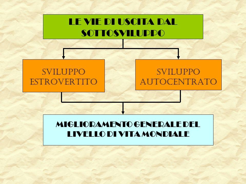 MIGLIORAMENTO GENERALE DEL LIVELLO DI VITA MONDIALE