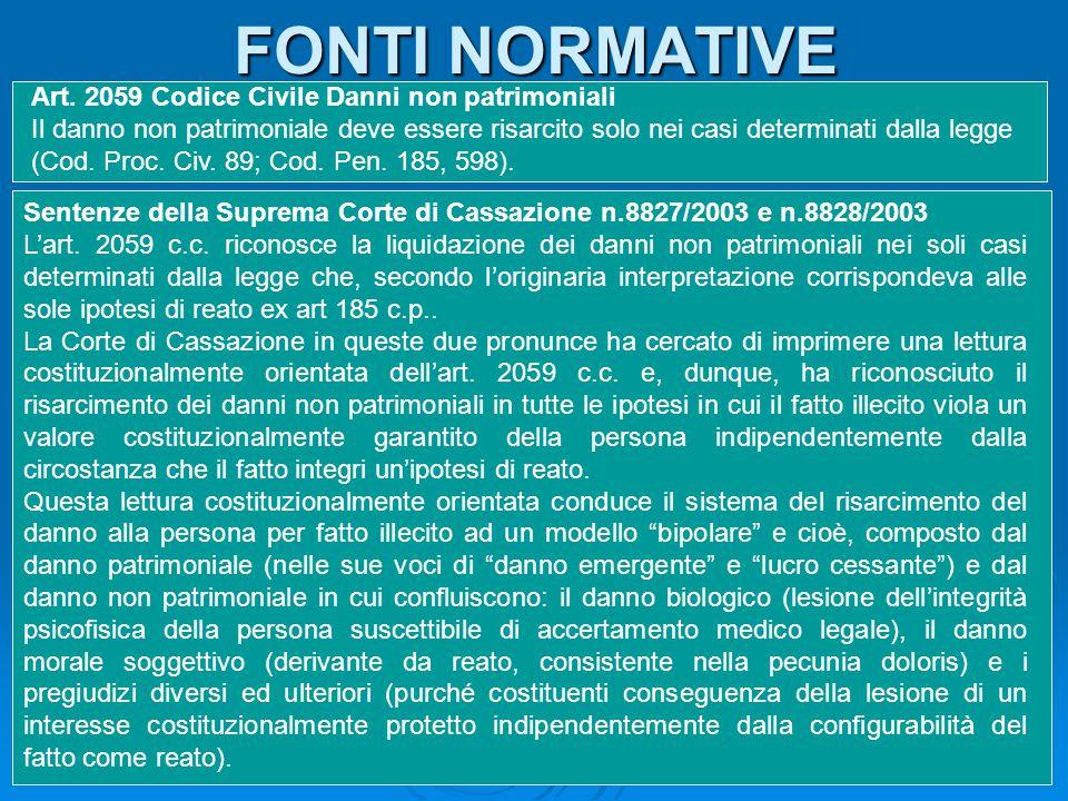 FONTI NORMATIVE Art. 2059 Codice Civile Danni non patrimoniali