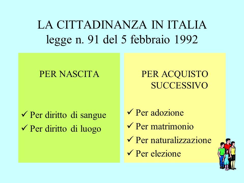 LA CITTADINANZA IN ITALIA legge n. 91 del 5 febbraio 1992