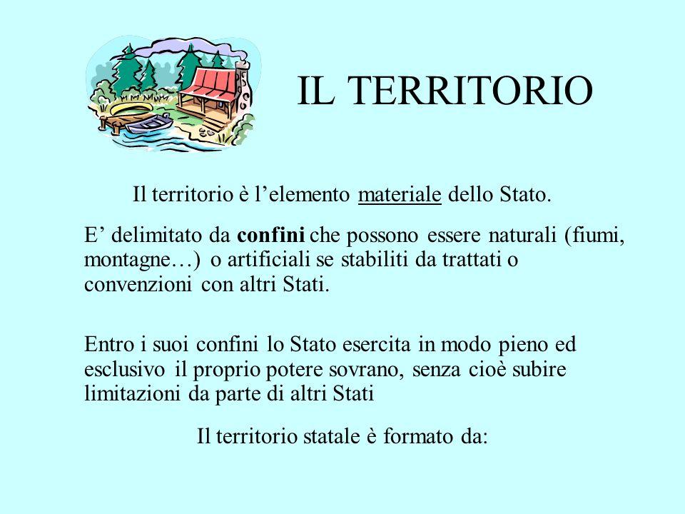 IL TERRITORIO Il territorio è l'elemento materiale dello Stato.