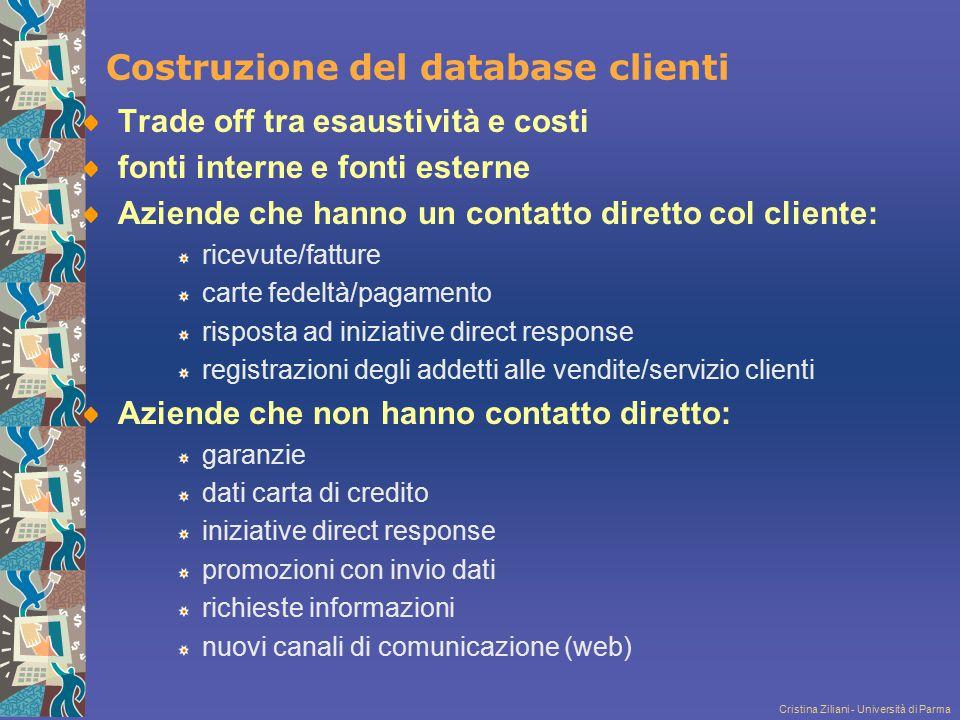 Costruzione del database clienti