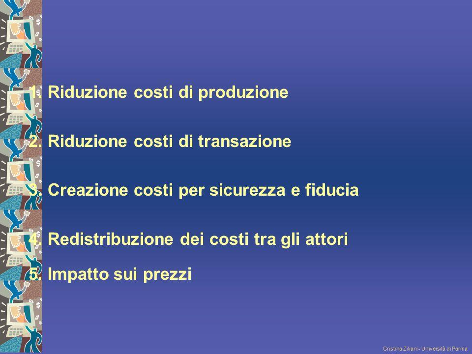 1. Riduzione costi di produzione 2. Riduzione costi di transazione