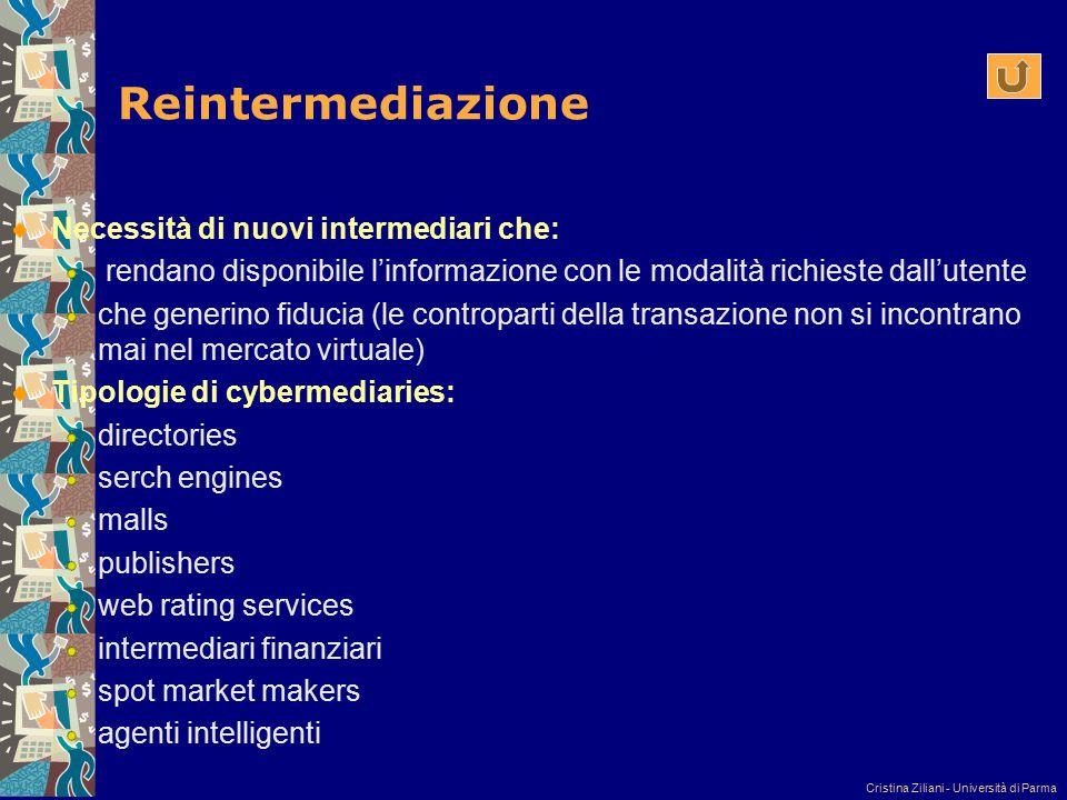 Reintermediazione Necessità di nuovi intermediari che: