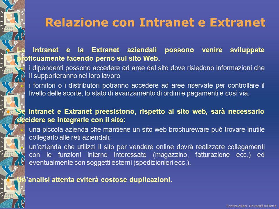Relazione con Intranet e Extranet